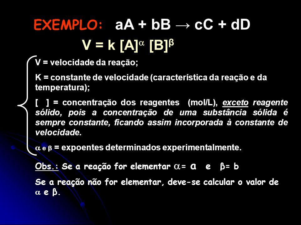 V = k [A] [B]β EXEMPLO: aA + bB → cC + dD V = velocidade da reação;
